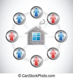 Diseño de ilustraciones de la red local
