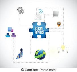 Diseño de ilustraciones de piezas de la red social