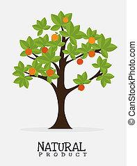 Diseño de productos naturales
