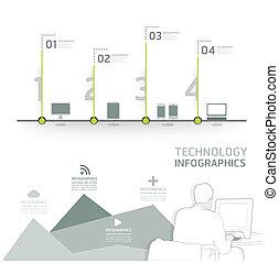 Diseño de tecnología de diseño infográfico. La plantilla de línea temporal. Puedo usarse para infográficos