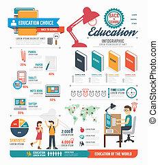Diseño educativo infográfico. Concept vector ilustraustrat