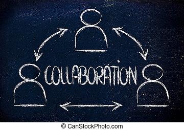 diseño, grupo, compañeros de trabajo, colaboración