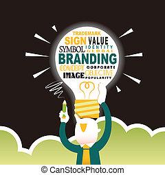 Diseño plano concepto de marca