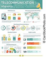 disposición, telecomunicación, infographics