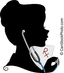 Doctor Silueta