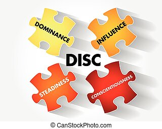 (dominance, influencia, steadiness, conscientiousness), disco