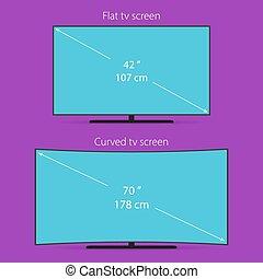 Dos tipos de pantalla de televisión