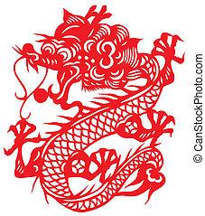 dragón chino, zodíaco