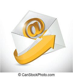 E-mail. Contacta con el diseño de ilustración