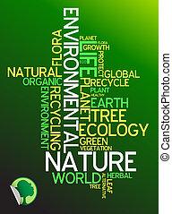 Ecología: poster ambiental
