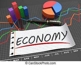 económico, presupuesto