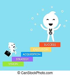 Economía de negocios: diseño de estrategia de éxito