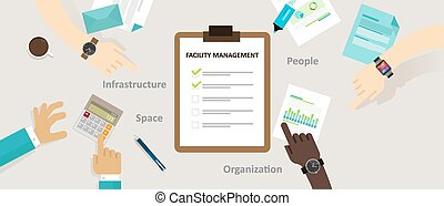 edificio, dirección, oficina, servicio, facilidad, instalaciones, mantenimiento