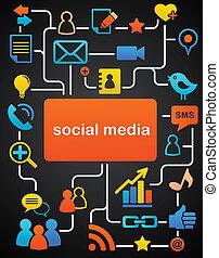 Edificio social con iconos de los medios