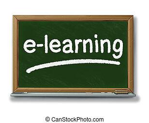 Educación por Internet