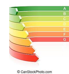 eficiencia, concepto, energía