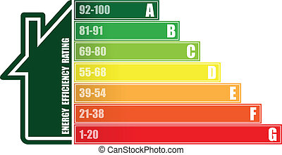 eficiencia, energía, casa