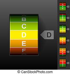 eficiencia, energía, clasificación