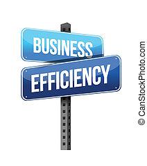 eficiencia, signo negocio