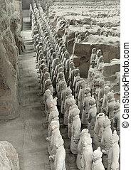Ejército de Terracotta en Xian