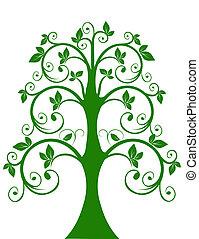 El árbol abierto
