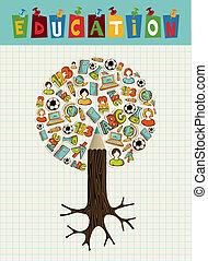 El árbol de lápices de la educación.