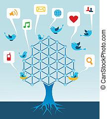 El árbol de la red de medios sociales