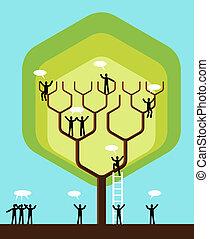 El árbol de los medios sociales