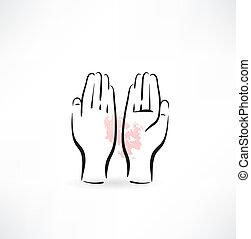 El ícono de las manos