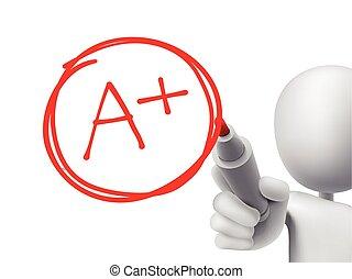 El índice de educación A más escrito por el hombre 3D