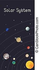 El afiche del sistema solar Vector con Sol, Mercurio, Venus, Tierra, Marte, Júpiter, Saturno, Urano y Neptuno en el fondo oscuro