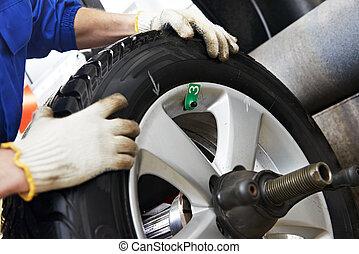El balanceo de la rueda