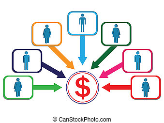 El beneficio contribuye con la ilustración de los empleados en vector