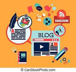 El concepto Blog