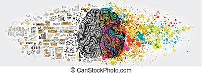 El concepto cerebral humano derecho izquierdo. Parte creativa y la lógica parte de la sociedad y el garabato de negocios