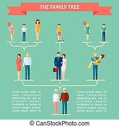 El concepto de árbol familiar