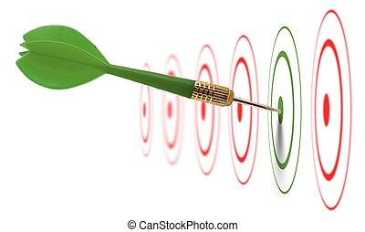 El concepto de éxito de mercado y comunicación