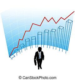 El concepto de éxito del hombre de negocios