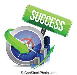 El concepto de éxito del negocio