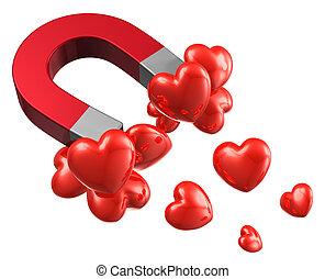 El concepto de amor y atracción