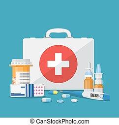 El concepto de atención médica