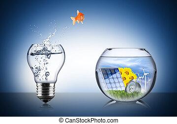 El concepto de cambio de energía del pez