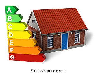 El concepto de construcción ecológica