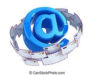 El concepto de correo electrónico. En símbolos y sobres.