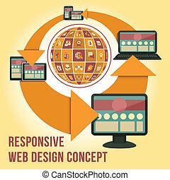 El concepto de diseño de la red responsable