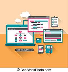 El concepto de diseño plano del desarrollo de la web