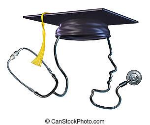 El concepto de educación médica