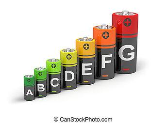 El concepto de eficiencia de energía