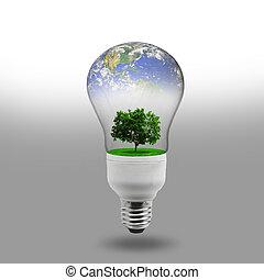 El concepto de energía renovable