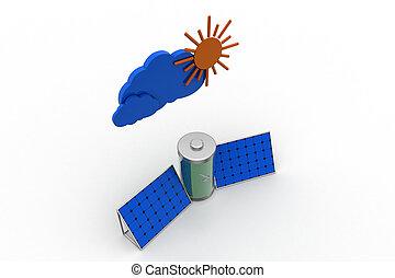 El concepto de energía solar
